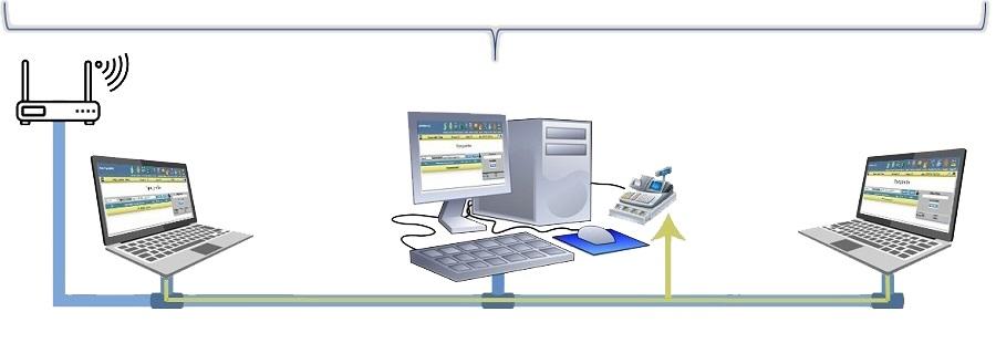 Споделяне на фискално у-во с други компютри и смартфони