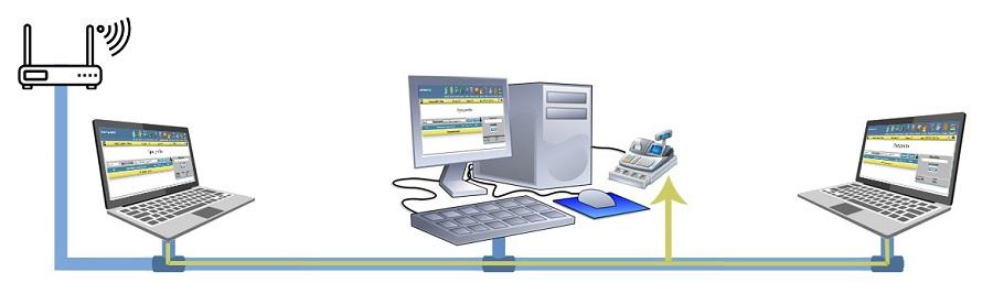 Споделяне на фискално устройство с други компютри и смарт телефони